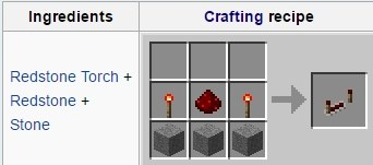 Minecraft Crafting Bench Shortcuts