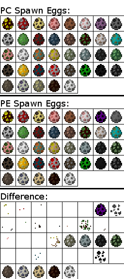 how to use spawn eggs in minecraft
