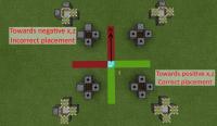 directional_positioning.jpg