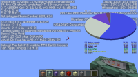 Debug pie chart using commas (17w50a).png