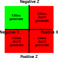 End City Generation.png