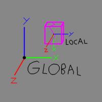 GlobalAxisVsLocalAxis.png