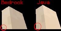 Bedrock Arm vs Java Arm.png