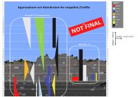 snapshot-21w08a-ore-distribution.jpg
