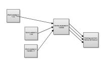 Paintings item frames duplicated diagram.png