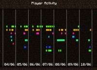 player activity 1.10.2.png